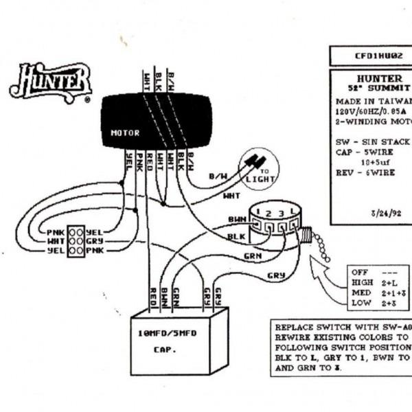 Wiring Diagram For Hunter Ceiling Fan With Light – Tariqalhanaee Com