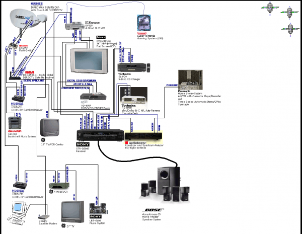Home Theater System Wiring Diagram from www.tankbig.com