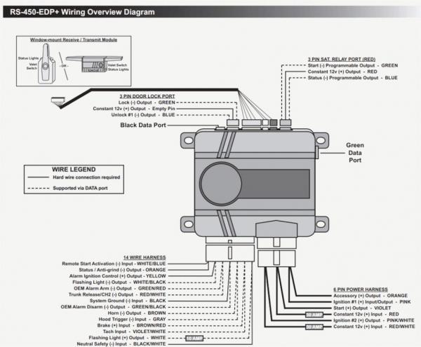 Audiovox Remote Start Wiring