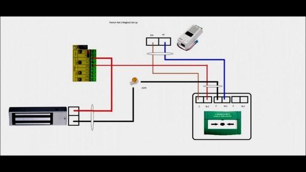 Wonderful Emergency Door Release Wiring Diagram Paxton Youtube