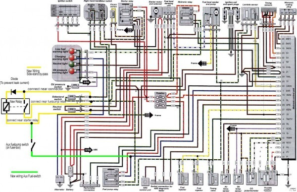 DIAGRAM] 1997 Bmw F650 Wiring Diagram FULL Version HD Quality Wiring Diagram  - CHARTDIAGRAM.LINEAKEBAP.ITBest Diagram Database