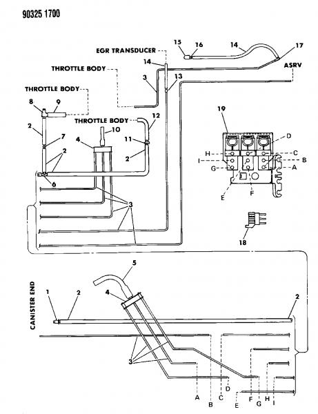 1992 Dodge Dakota Emission Control Vacuum Harness Deik Vacuum Robot