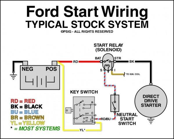 Solenoid Wiring Diagram 1991 Ford  U2013 Car Wiring Diagram