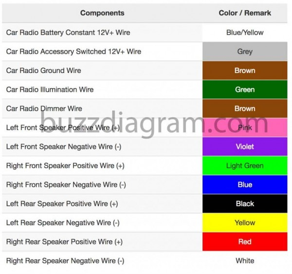 1994 Toyota Pickup Stereo Wiring Diagram 1024×961 At Stereo Wiring