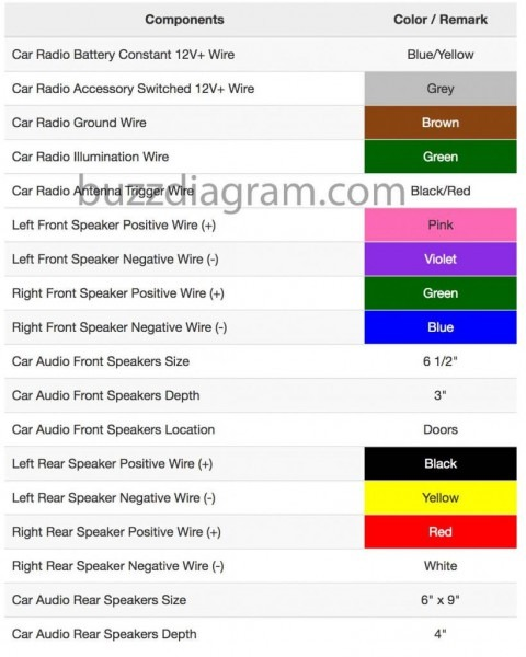 Car Stereo Wiring Diagram For 94 Toyota Corolla