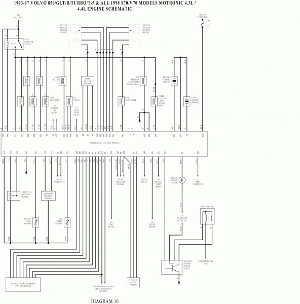 Volvo S70 Stereo Wiring Diagram King Dome Rv Satellite Wiring Diagrams For Wiring Diagram Schematics