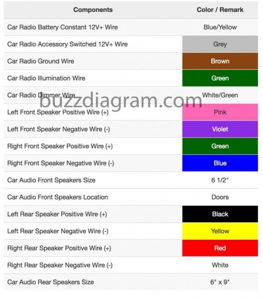 Toyota Camry Stereo Wiring Diagram