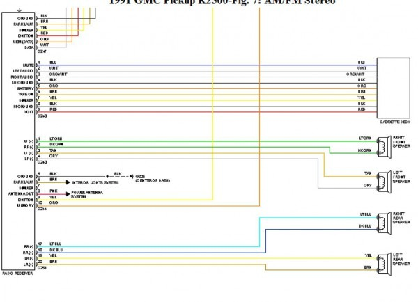[TVPR_3874]  WDHB_5036] Delphi Radio Wiring Diagram 1989 Serra Diagram Base Website 1989  Serra - SOCCERPOSITIONDIAGRAM.BIRRIFICIOIRRENHAUS.IT | 1989 Chevy 1500 Radio Wiring |  | birrificioirrenhaus.it