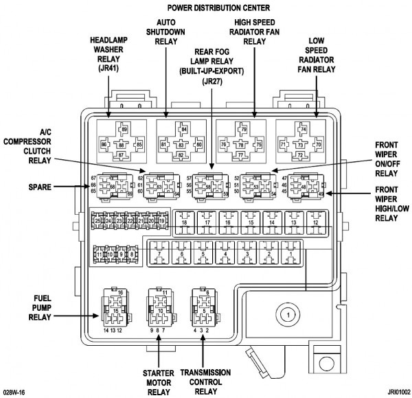 2004 Dodge Stratus Fuse Box Diagram