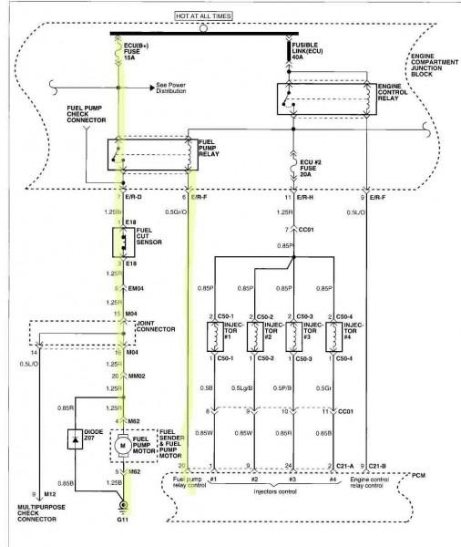 2005 Hyundai Santa Fe Wiring Diagrams