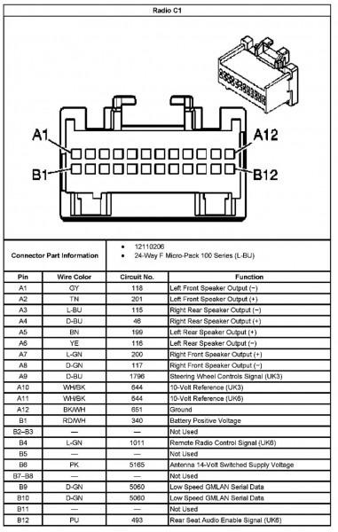 2005 Chevy Malibu Stereo Wiring Harness