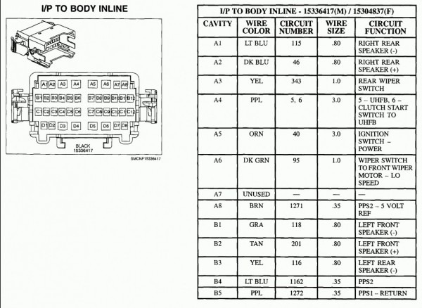 Fuse Box Diagram For A 2007 Chrysler Sebring Wiring Diagrams