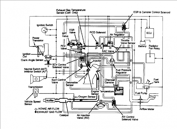 Is There A Vaccum Diagram For The Ka24de Thats Clearly Shows Where