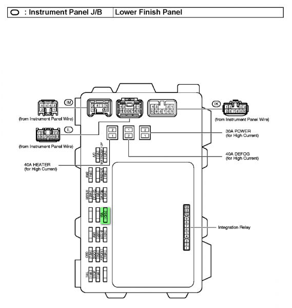 2007 Toyota Corolla Fuse Diagram