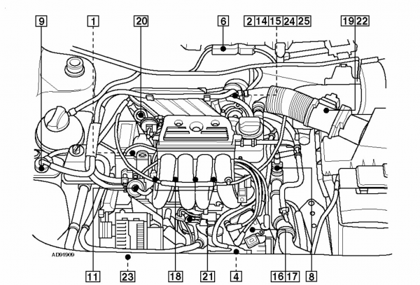 Volkswagen Golf Mk5 Engine Diagram