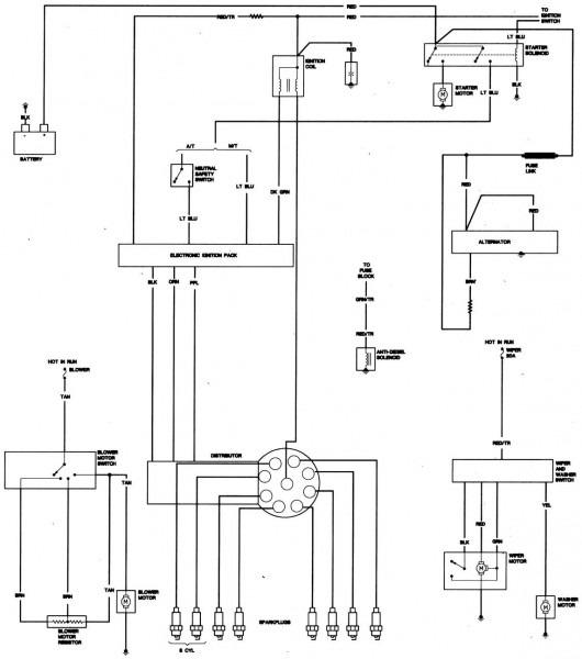 1978 Cj5 Wiring Diagram