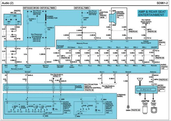 2010 Hyundai Santa Fe Radio Wiring Diagram