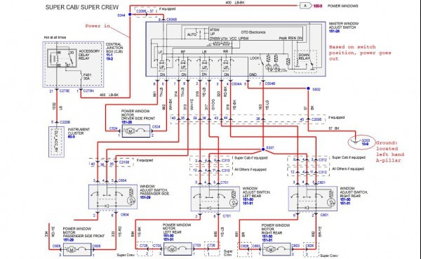 2003 Ford F 150 Fx4 Stereo Wiring Diagram