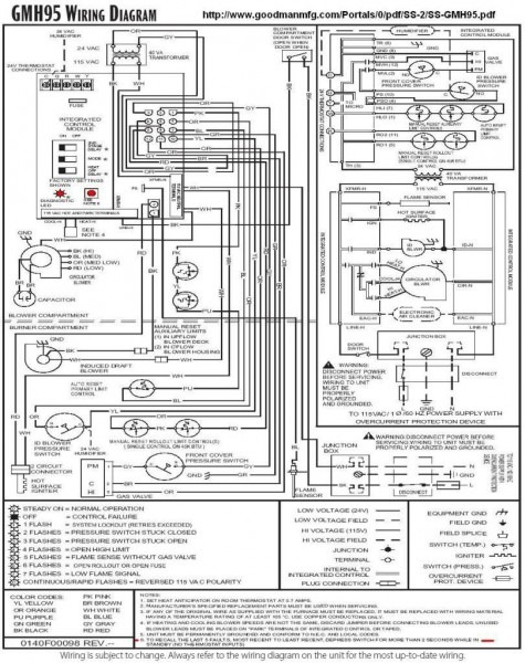 Goodman Heat Pump Package Unit Wiring Diagram New Janitrol For Ac