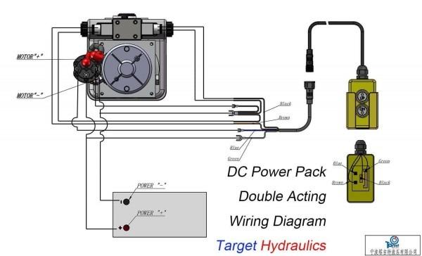 2 Pump Hydraulic Setup