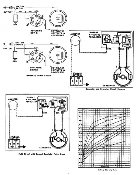 1946 Chief Amp Gauge Wiring Diagram