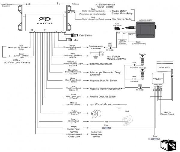 Avital Remote Start Wiring Toyota