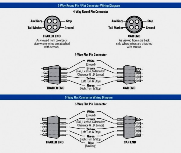 Wiring Diagram 6 Wire Toad