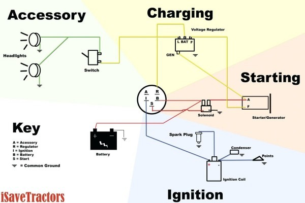 murray ignition switch wiring diagram - wiring diagram base style-a -  style-a.jabstudio.it  jab studio