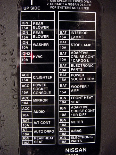 Fuse Box Labels