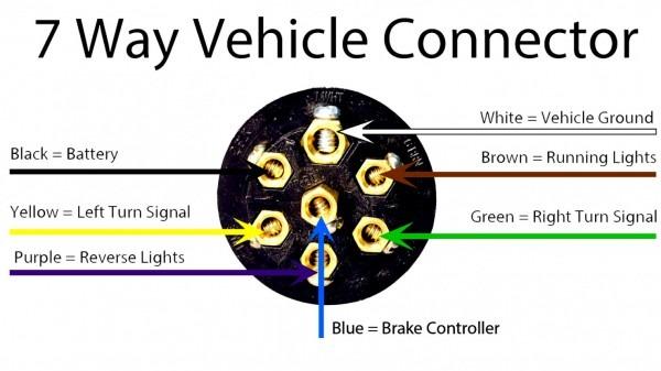 6 Pin Vehicle Plug Wiring Diagram