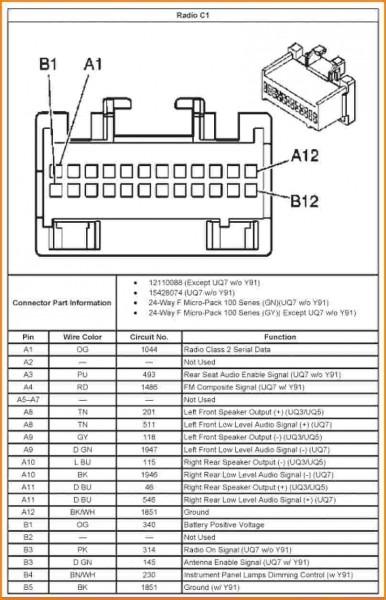 2004 Chevy Trailblazer Stereo Wiring Diagram