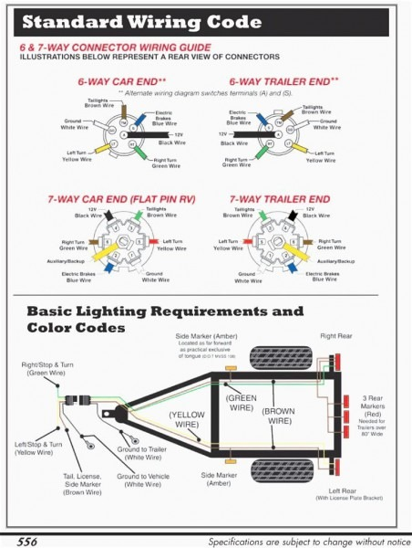 [FPWZ_2684]  7 Round Tractor Trailer Wiring Diagram Diagram Base Website Wiring Diagram  - SIMPLEVENNDIAGRAM.UDC-FVG.IT | 7 Way Tractor Trailer Wiring Diagram |  | Diagram Base Website Full Edition - The Best and Completed Full Edition of  Diagram Database Website You Can Find in The Internet