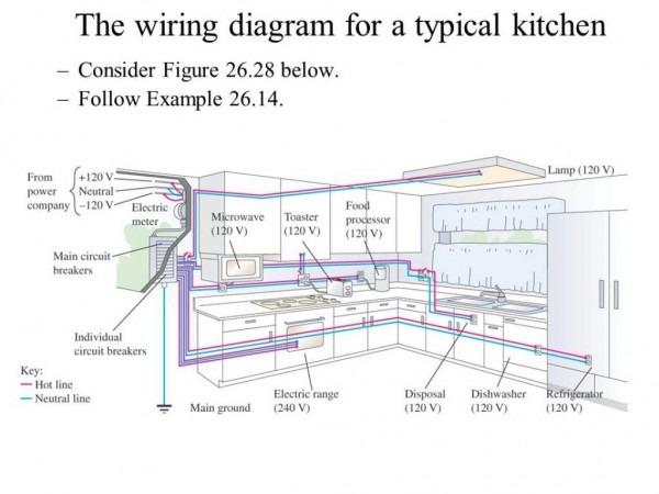 Kitchen Electrical Wiring Diagram