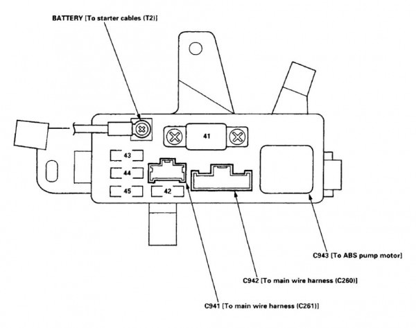 1996 Honda Accord Fuse Box Diagram