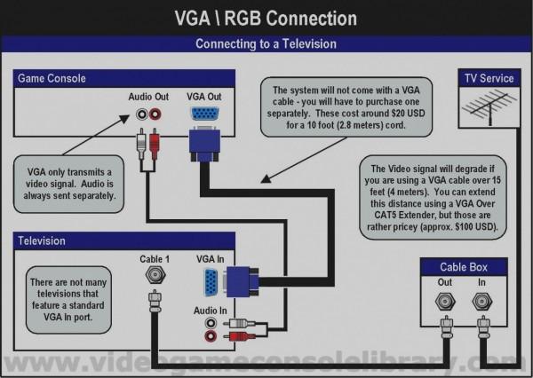 Vga Cat5 Wiring Diagram