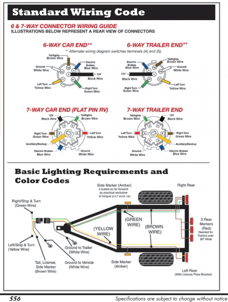 7 Way Blade Trailer Wiring Diagram