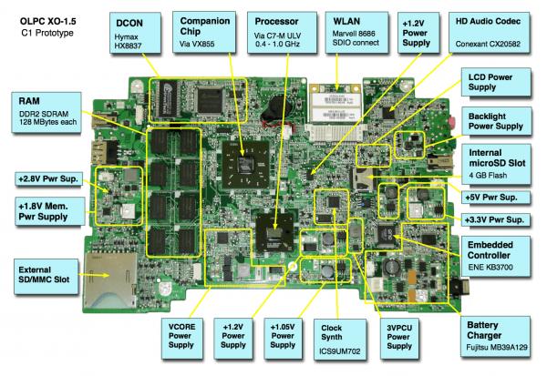 Asus Laptop Motherboard Block Diagram I Have Dell Laptop