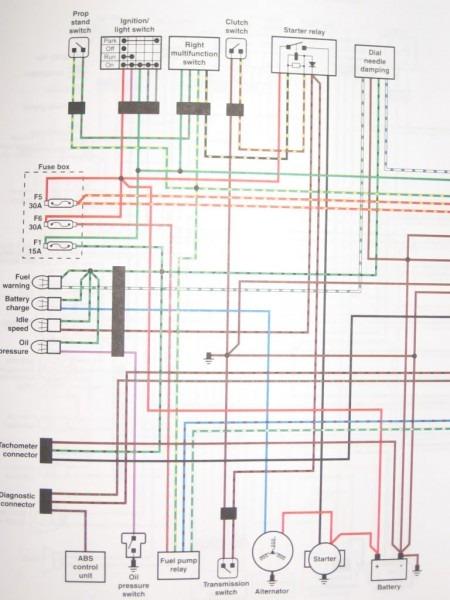 Wiring Diagram 2001 F650gs