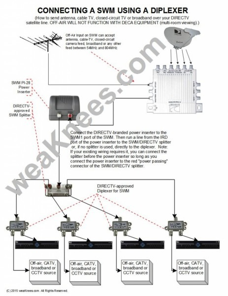 Catv Wiring For Cctv System Kenmore Oasis Dryer Wiring Diagram Rs