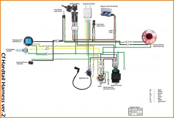 Bmx 110cc Atv Wiring Diagram