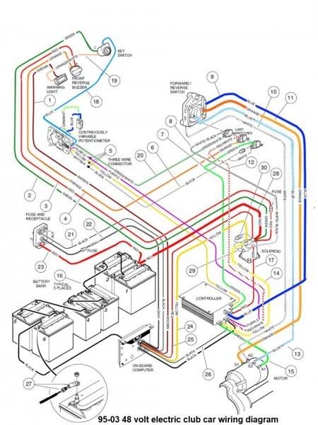 Wiring Diagram Club Car Gas While Working