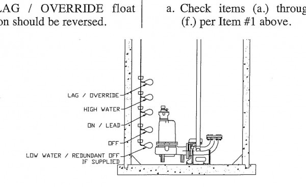 Schematic Septic Floats
