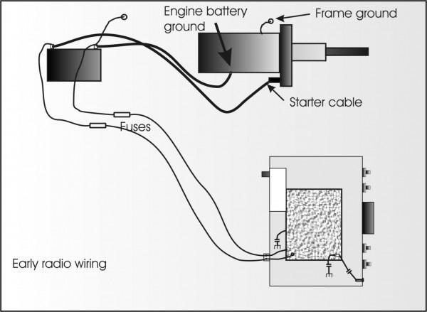 Mobile Radio Wiring And Grounding
