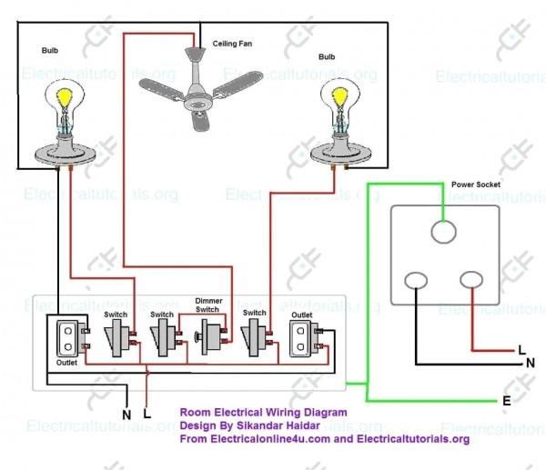 Circuit Wiring Diagram House