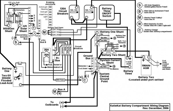 Wiring Schematic For Rv