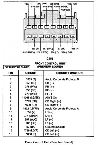 2009 F150 Radio Wiring Diagram