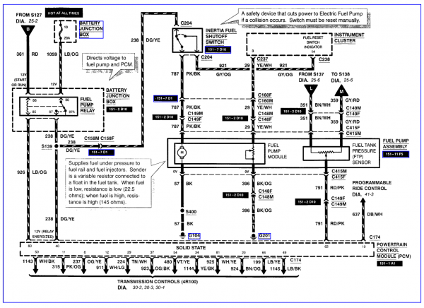 Airtex Fuel Pump Wiring Diagram