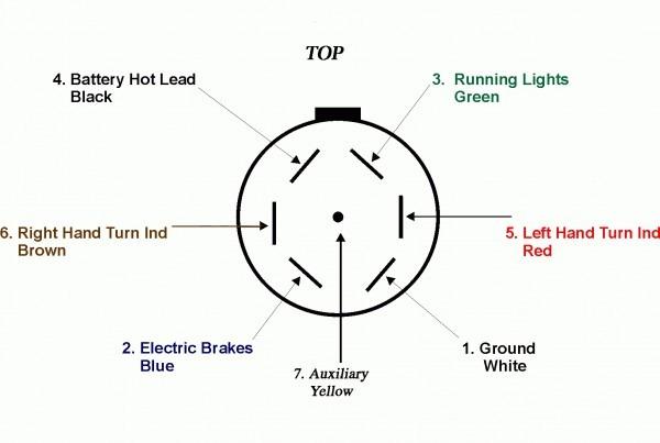 7 Flat Wiring Diagram