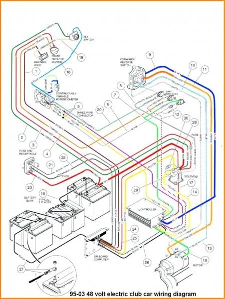 87 Club Car 36v Wiring Diagram