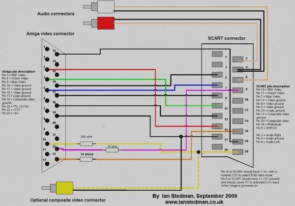 Hdmi To Rca Diagram  U2013 Car Wiring Diagram